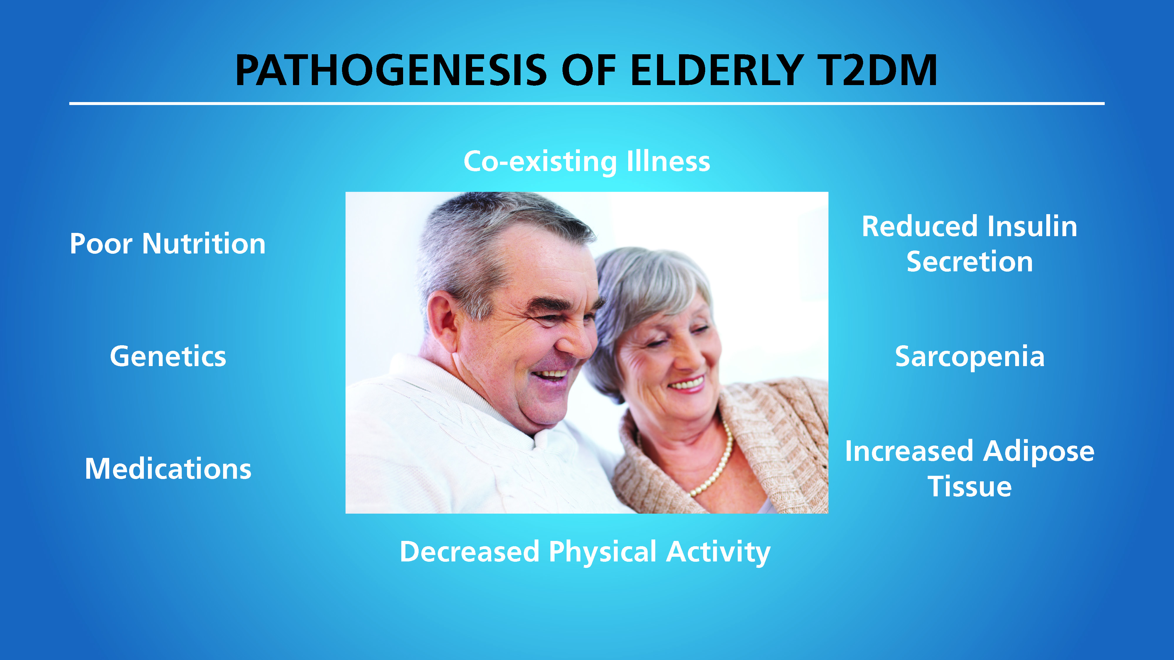 Insulin Therapy – Diabetes and the elderly_Page_11