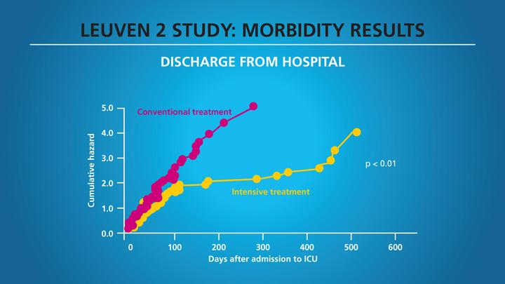 Insulin-in-Hospital-Presentation-19