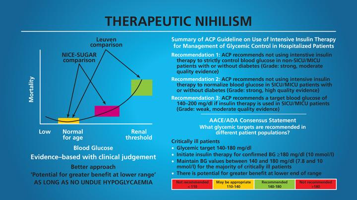 Insulin-in-Hospital-Presentation-22