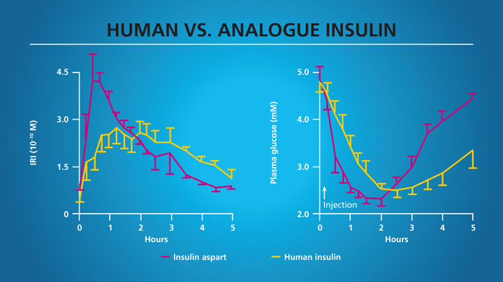 Insulin-in-Hospital-Presentation-6