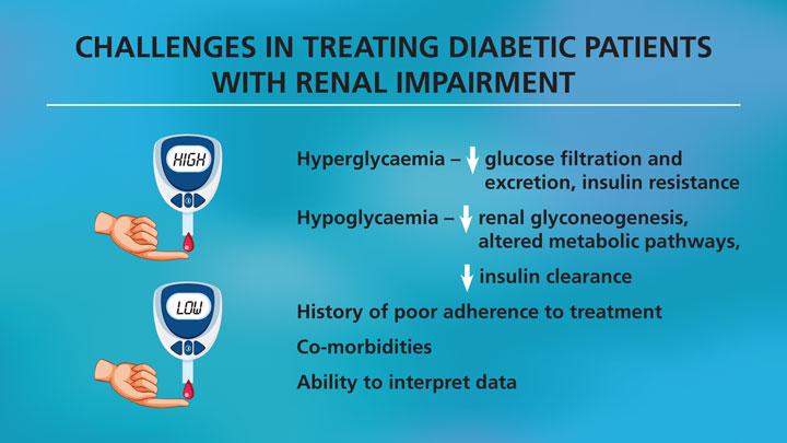 Insulin-management-in-renal-impairment-2