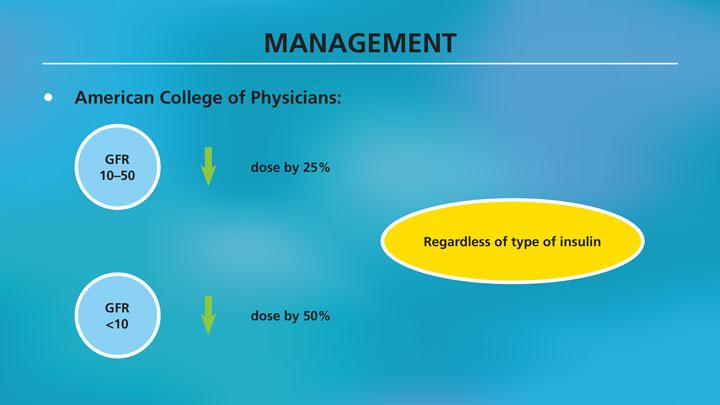 Insulin-management-in-renal-impairment-20