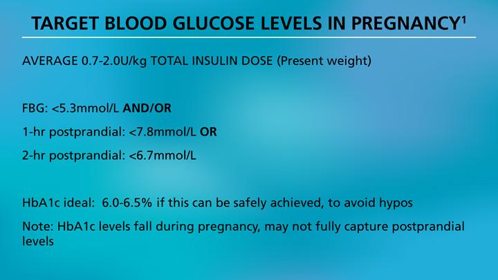 Presentation-_-Insulin-Therapy—Insulin-in-pregnancy—LAST-21